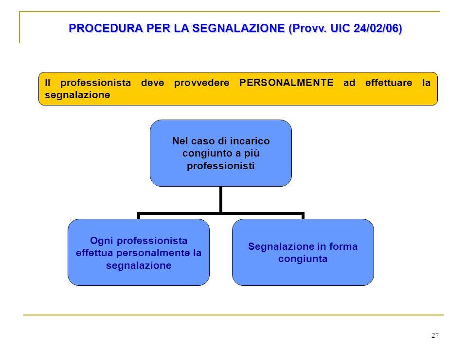 27 PROCEDURA PER LA SEGNALAZIONE (Provv. UIC 24/02/06) Il professionista deve provvedere PERSONALMENTE ad effettuare la segnalazione Nel caso di incar