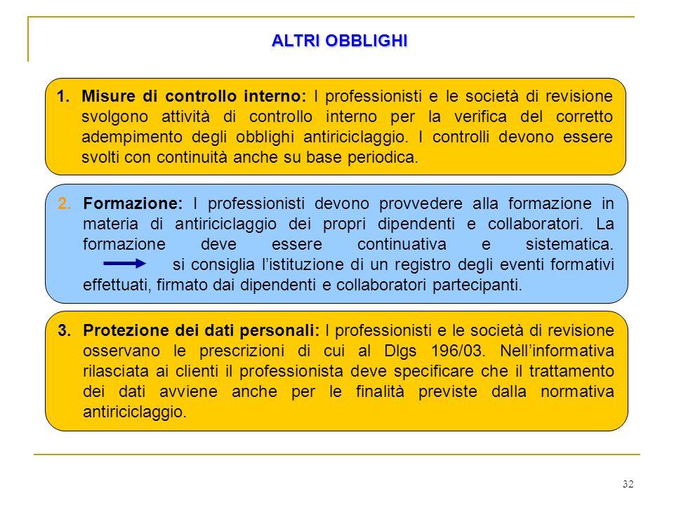 32 ALTRI OBBLIGHI 1.Misure di controllo interno: I professionisti e le società di revisione svolgono attività di controllo interno per la verifica del