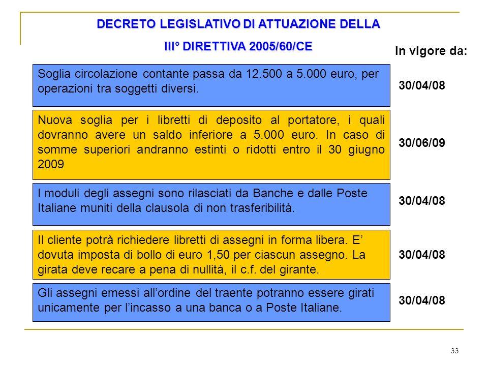 33 Soglia circolazione contante passa da 12.500 a 5.000 euro, per operazioni tra soggetti diversi. I moduli degli assegni sono rilasciati da Banche e