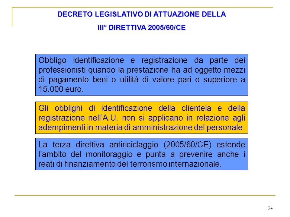 34 DECRETO LEGISLATIVO DI ATTUAZIONE DELLA III° DIRETTIVA 2005/60/CE Gli obblighi di identificazione della clientela e della registrazione nellA.U. no