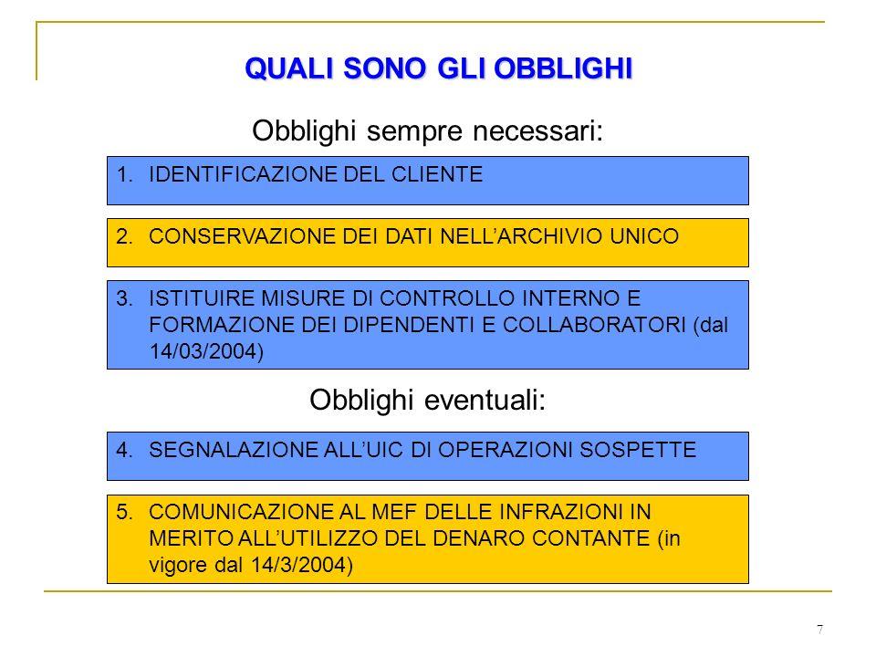 7 QUALI SONO GLI OBBLIGHI 1.IDENTIFICAZIONE DEL CLIENTE 2.CONSERVAZIONE DEI DATI NELLARCHIVIO UNICO 4.SEGNALAZIONE ALLUIC DI OPERAZIONI SOSPETTE 5.COM