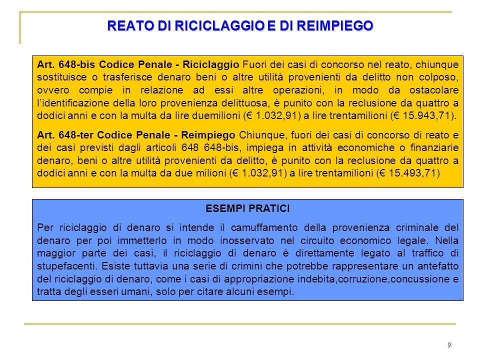 30 COMUNICAZIONI AL MEF DELLE INFRAZIONI EX ART.1 DL 143/1991 Art.
