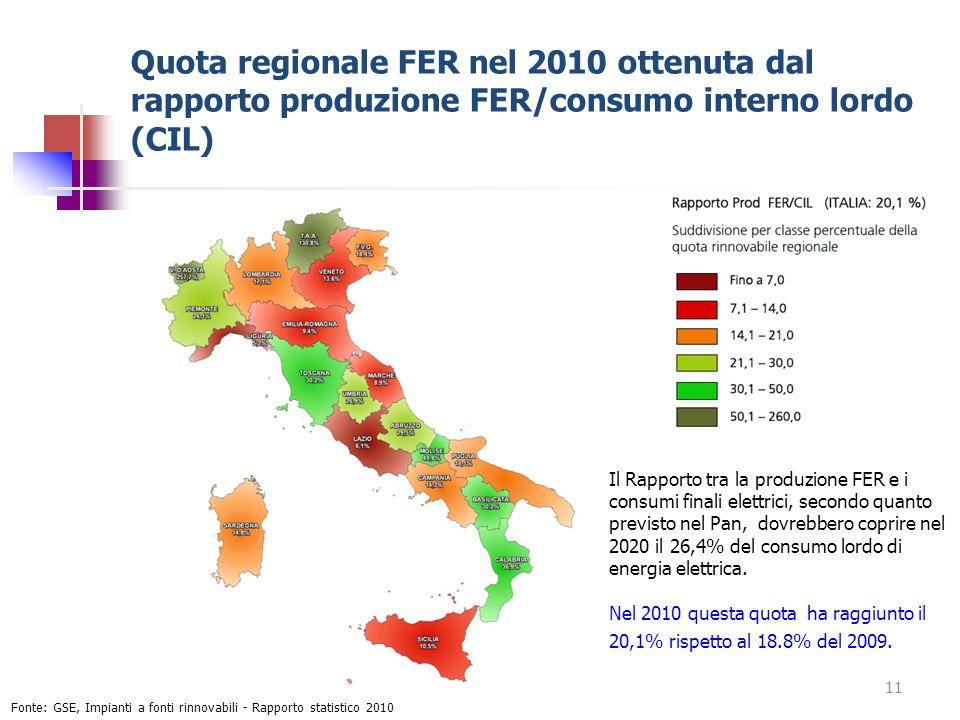 Quota regionale FER nel 2010 ottenuta dal rapporto produzione FER/consumo interno lordo (CIL) 11 Fonte: GSE, Impianti a fonti rinnovabili - Rapporto s