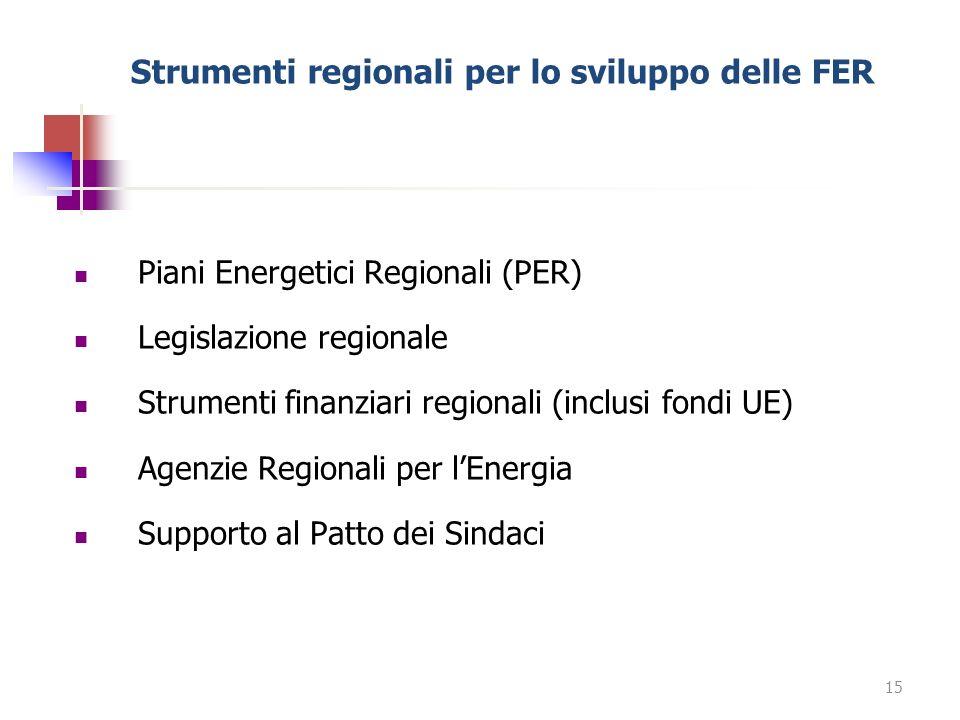 Strumenti regionali per lo sviluppo delle FER Piani Energetici Regionali (PER) Legislazione regionale Strumenti finanziari regionali (inclusi fondi UE