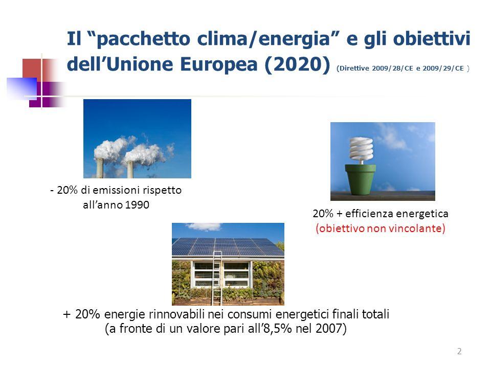 Il pacchetto clima/energia e gli obiettivi dellUnione Europea (2020) (Direttive 2009/28/CE e 2009/29/CE ) - 20% di emissioni rispetto allanno 1990 20%