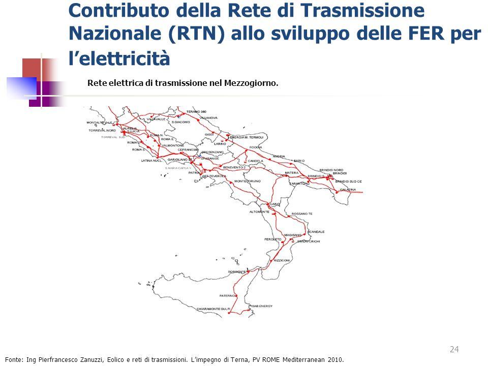 Contributo della Rete di Trasmissione Nazionale (RTN) allo sviluppo delle FER per lelettricità Rete elettrica di trasmissione nel Mezzogiorno. 24 Font