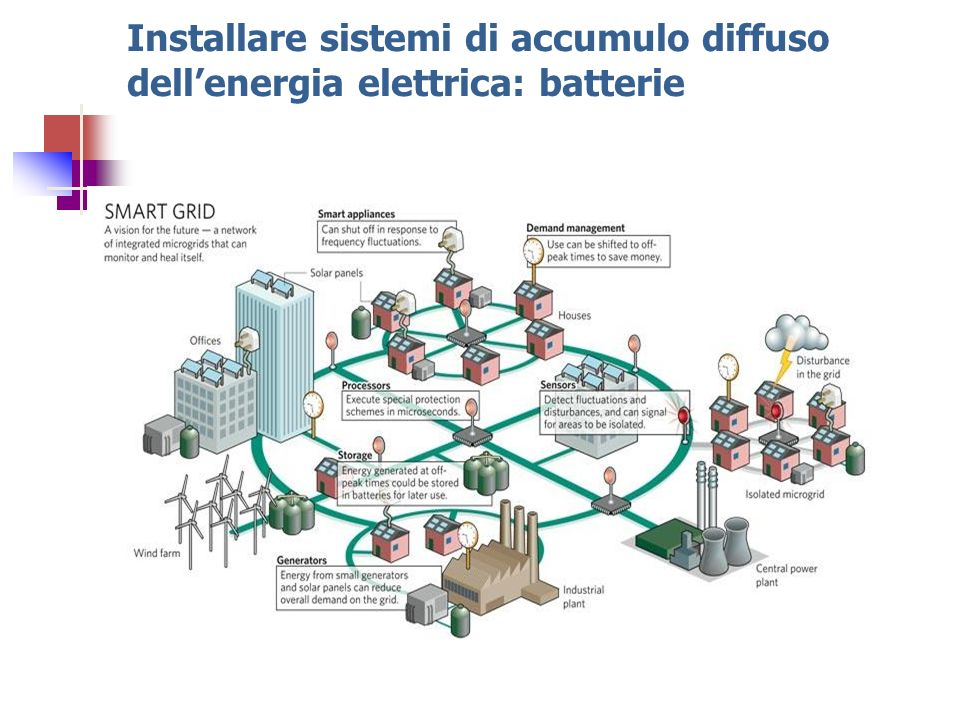 Installare sistemi di accumulo diffuso dellenergia elettrica: batterie