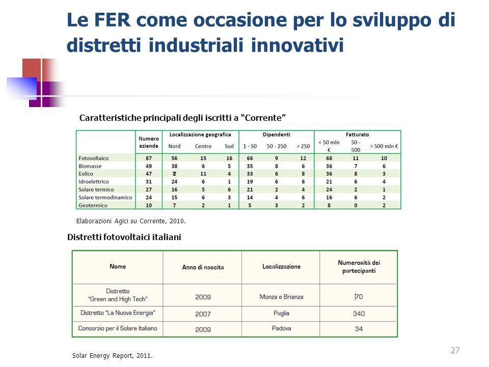 Le FER come occasione per lo sviluppo di distretti industriali innovativi Solar Energy Report, 2011. 27 Caratteristiche principali degli iscritti a Co