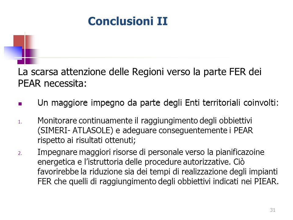 Conclusioni II La scarsa attenzione delle Regioni verso la parte FER dei PEAR necessita: Un maggiore impegno da parte degli Enti territoriali coinvolt