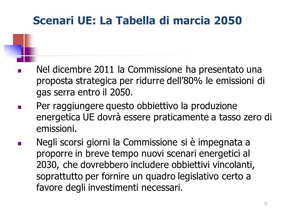 Scenari UE: La Tabella di marcia 2050 Nel dicembre 2011 la Commissione ha presentato una proposta strategica per ridurre dell80% le emissioni di gas s