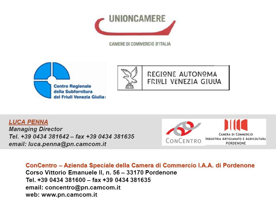 LUCA PENNA Managing Director Tel.