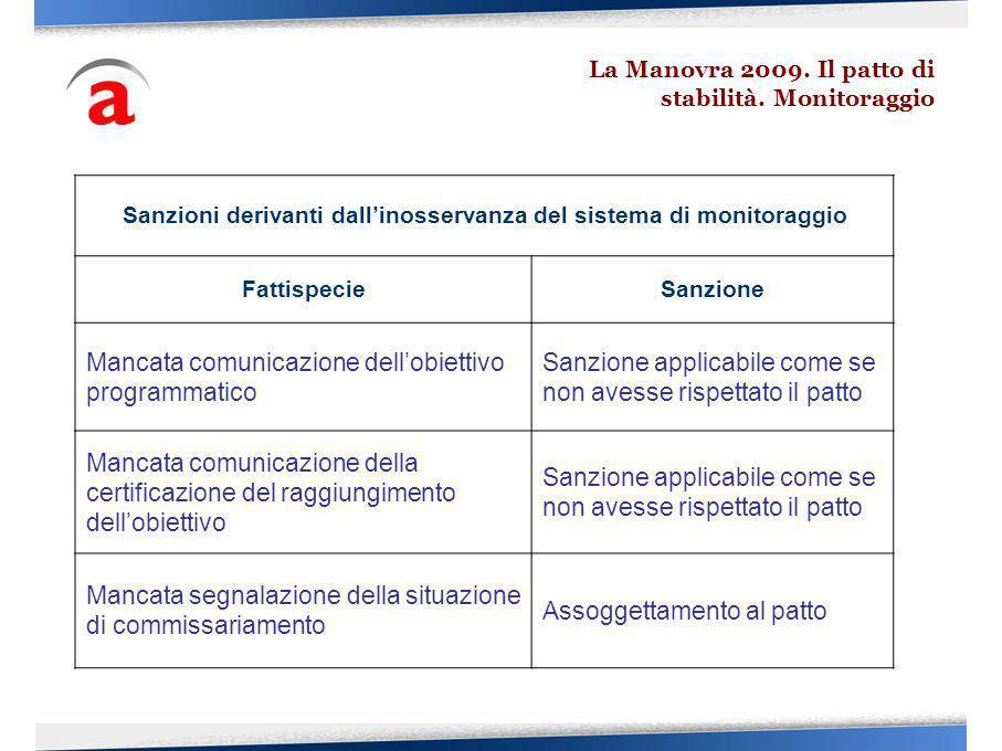 Sanzioni derivanti dallinosservanza del sistema di monitoraggio FattispecieSanzione Mancata comunicazione dellobiettivo programmatico Sanzione applica
