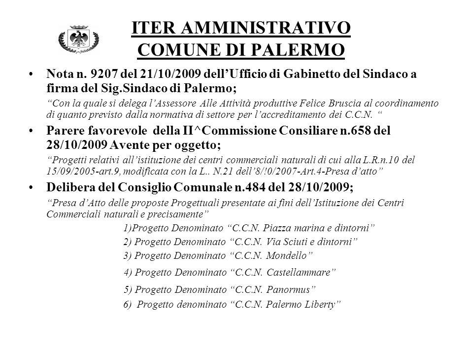 ITER AMMINISTRATIVO COMUNE DI PALERMO Nota n.