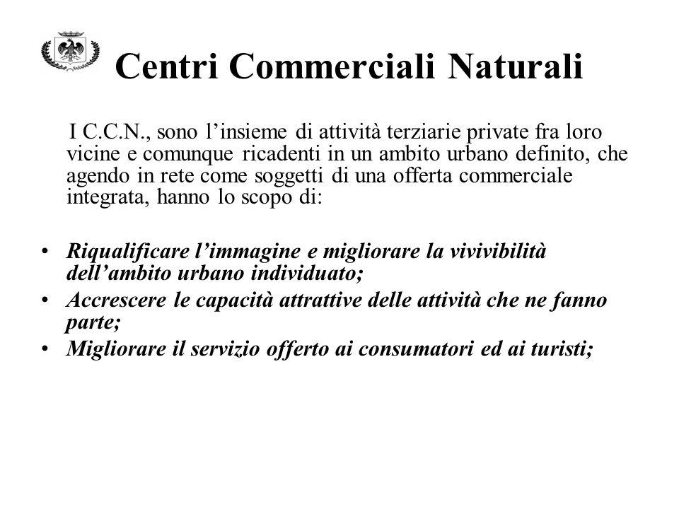 Centri Commerciali Naturali nel Territorio nel Comune di Palermo C.C.N.
