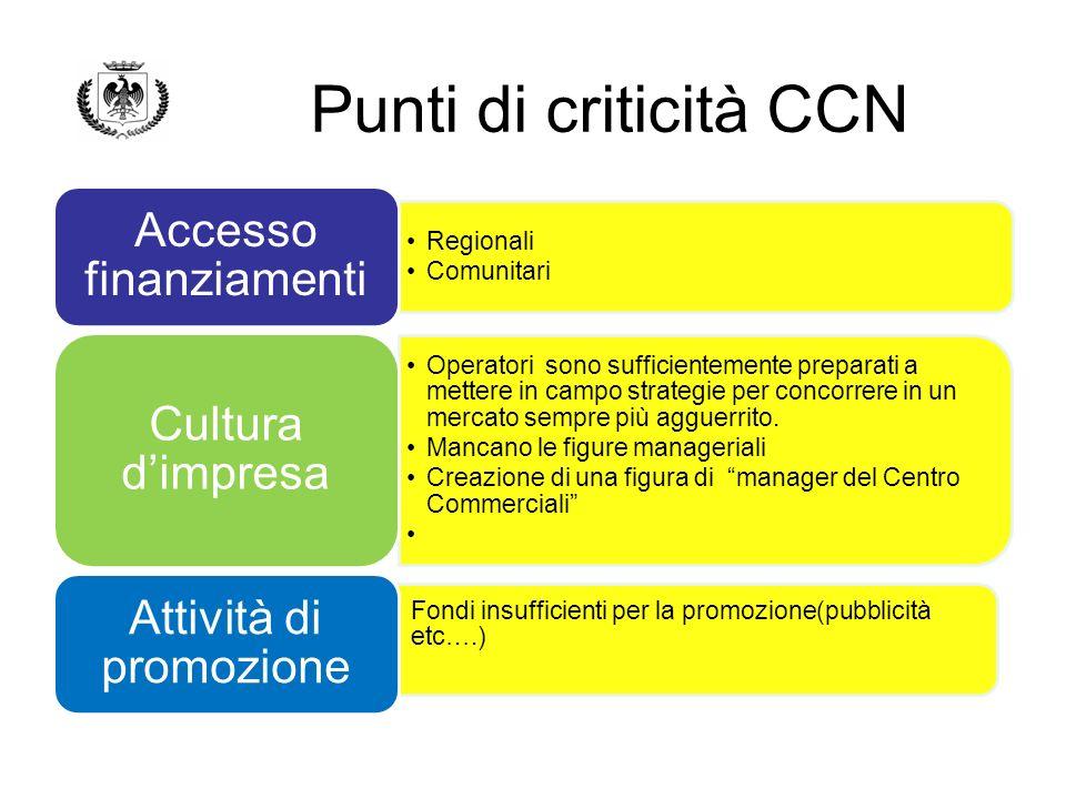 UN MODELLO DI QUALITÀ-SODDISFAZIONE-LEALTÀ PER I C.C.N.