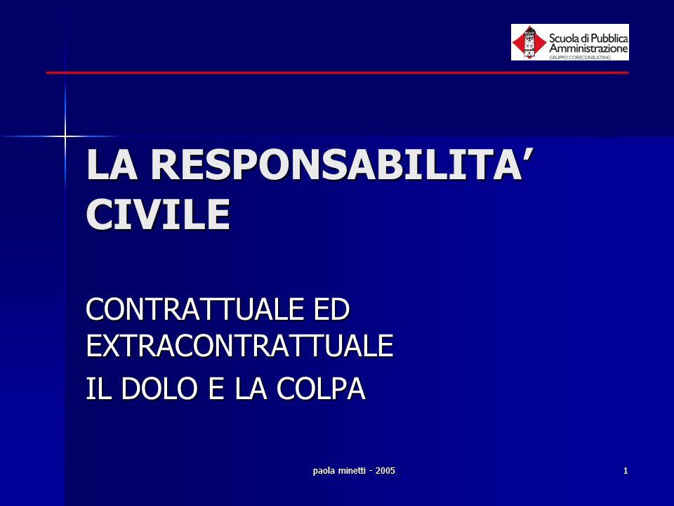 paola minetti - 20051 LA RESPONSABILITA CIVILE CONTRATTUALE ED EXTRACONTRATTUALE IL DOLO E LA COLPA