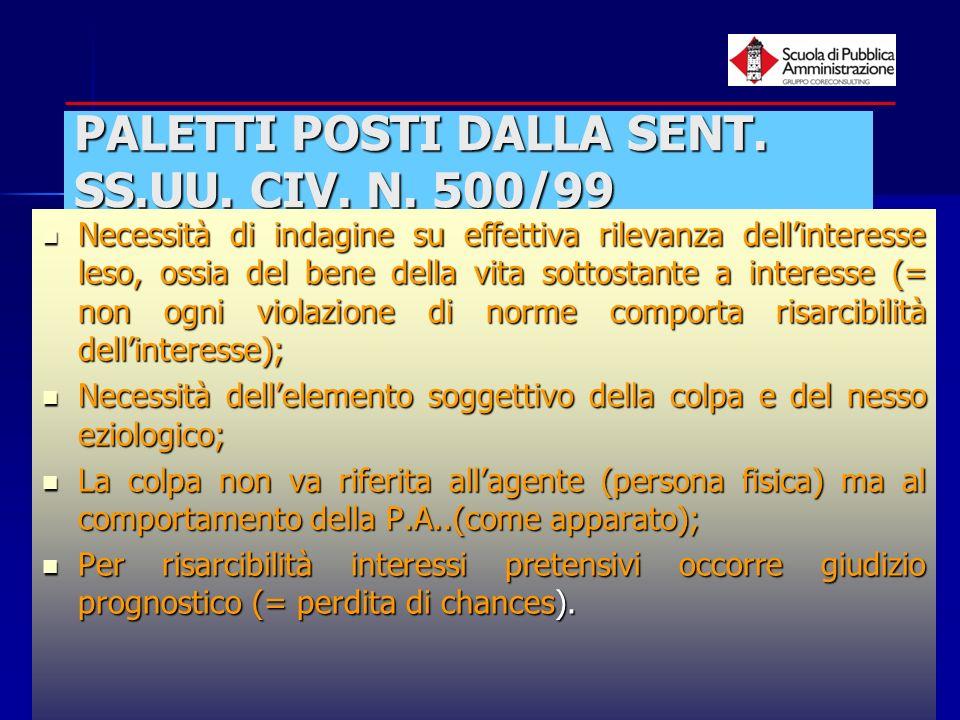 paola minetti - 200510 PALETTI POSTI DALLA SENT. SS.UU. CIV. N. 500/99 Necessità di indagine su effettiva rilevanza dellinteresse leso, ossia del bene