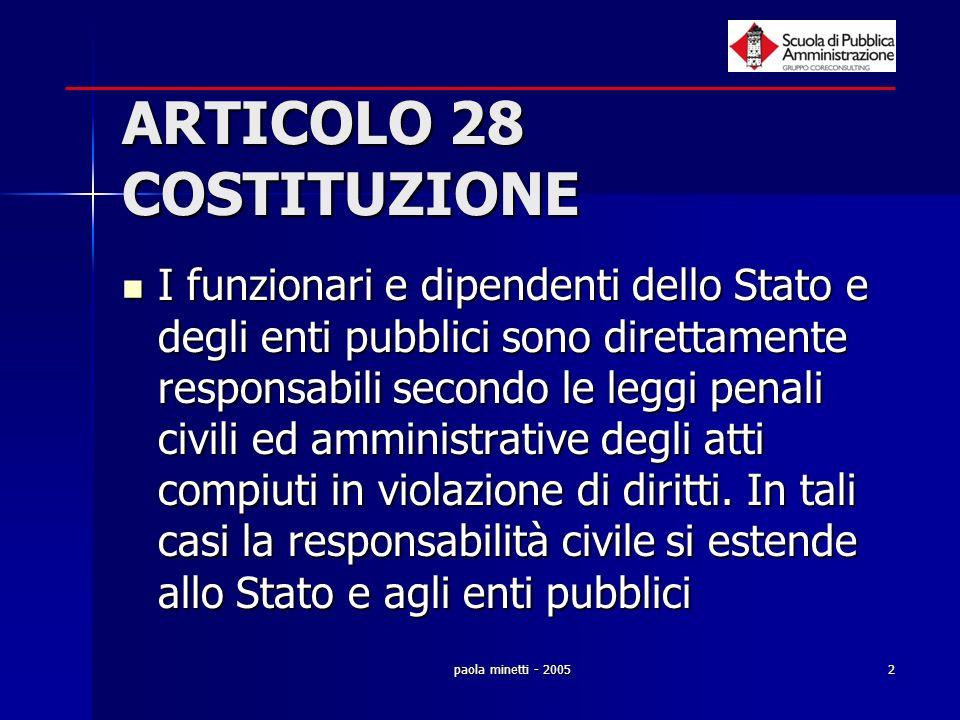 paola minetti - 20052 ARTICOLO 28 COSTITUZIONE I funzionari e dipendenti dello Stato e degli enti pubblici sono direttamente responsabili secondo le l