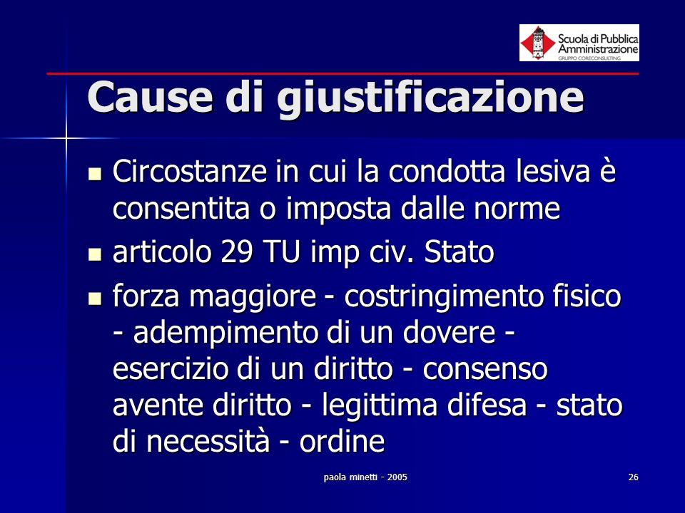paola minetti - 200526 Cause di giustificazione Circostanze in cui la condotta lesiva è consentita o imposta dalle norme Circostanze in cui la condott