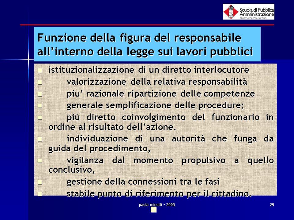 paola minetti - 200529 Funzione della figura del responsabile allinterno della legge sui lavori pubblici istituzionalizzazione di un diretto interlocu