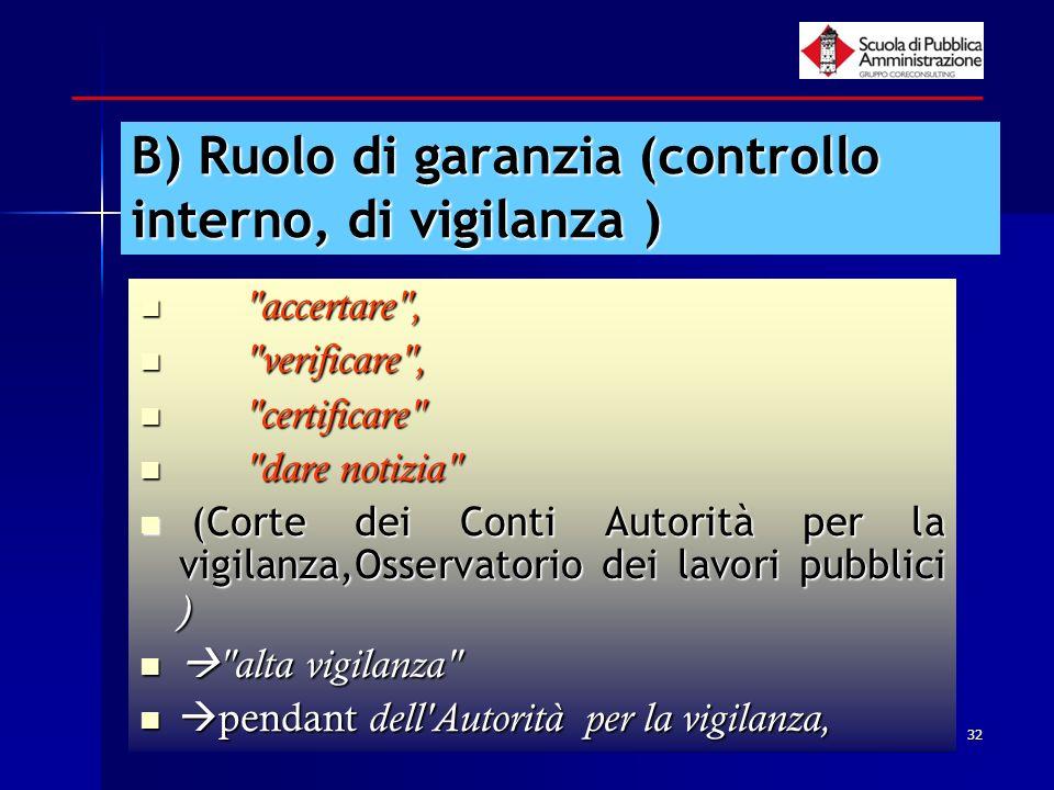 paola minetti - 200532 B) Ruolo di garanzia (controllo interno, di vigilanza ) B) Ruolo di garanzia (controllo interno, di vigilanza )