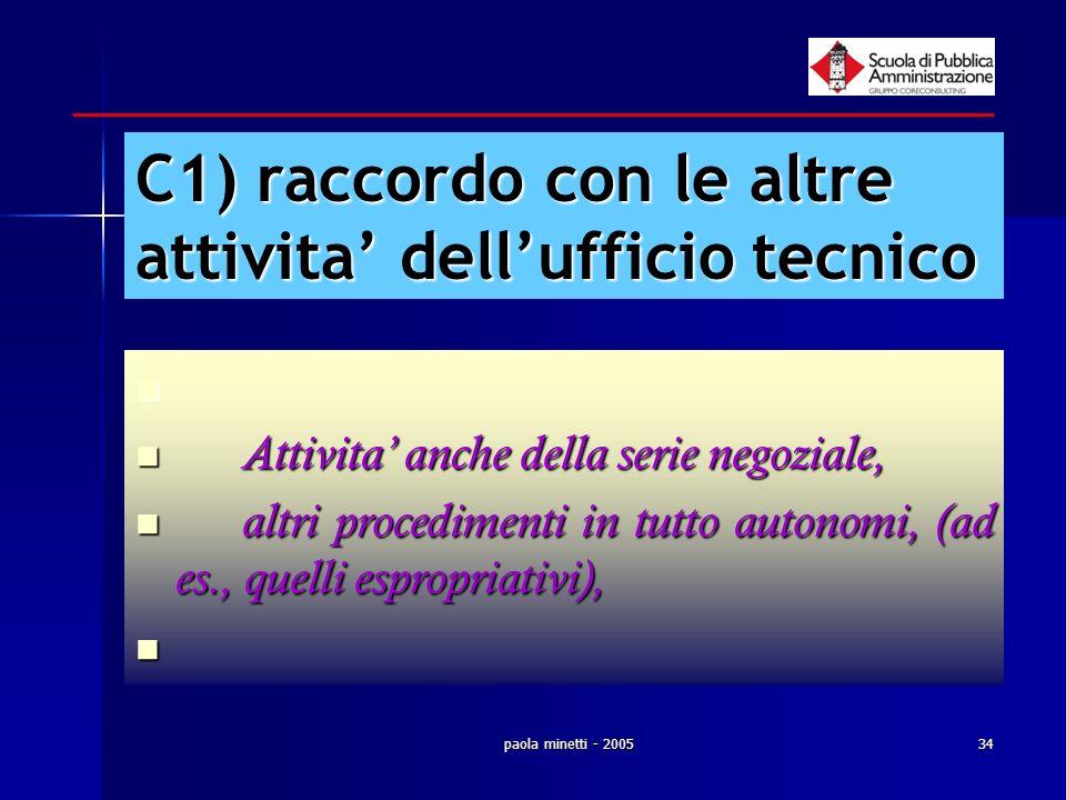 paola minetti - 200534 C1) raccordo con le altre attivita dellufficio tecnico Attivita anche della serie negoziale, Attivita anche della serie negozia