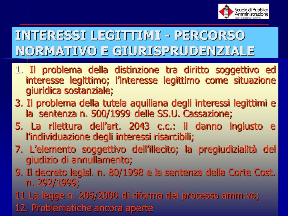 paola minetti - 20054 INTERESSI LEGITTIMI - PERCORSO NORMATIVO E GIURISPRUDENZIALE 1. Il problema della distinzione tra diritto soggettivo ed interess
