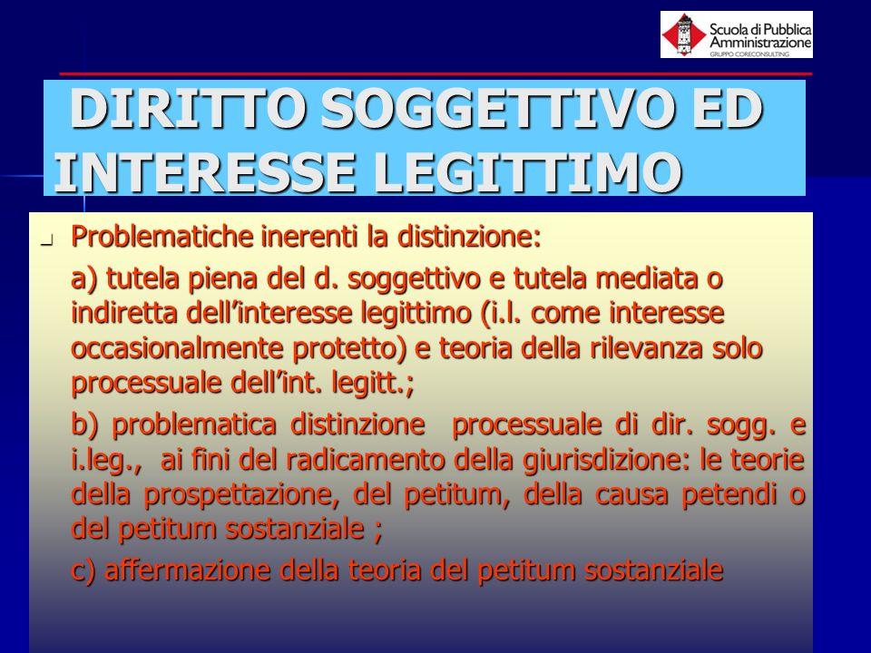 paola minetti - 20055 DIRITTO SOGGETTIVO ED INTERESSE LEGITTIMO DIRITTO SOGGETTIVO ED INTERESSE LEGITTIMO Problematiche inerenti la distinzione: Probl
