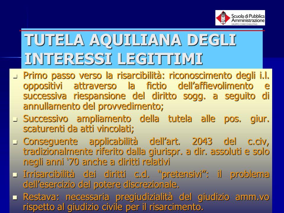 paola minetti - 20057 TUTELA AQUILIANA DEGLI INTERESSI LEGITTIMI Primo passo verso la risarcibilità: riconoscimento degli i.l. oppositivi attraverso l