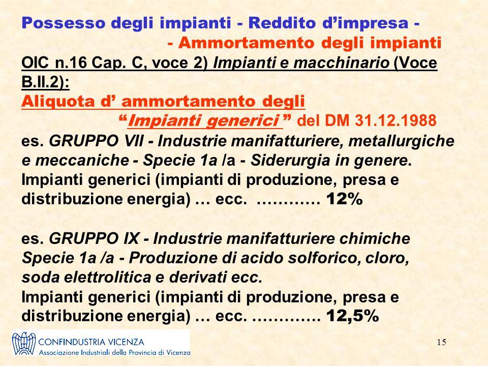 15 Possesso degli impianti - Reddito dimpresa - - Ammortamento degli impianti OIC n.16 Cap.