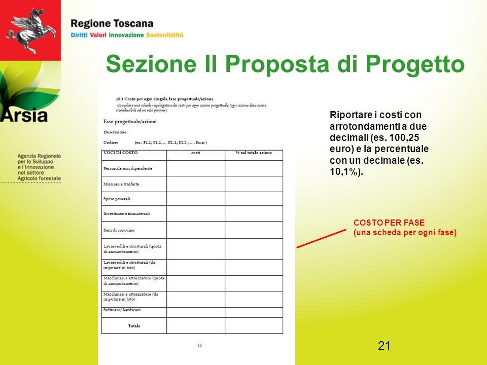 21 Sezione II Proposta di Progetto Riportare i costi con arrotondamenti a due decimali (es.