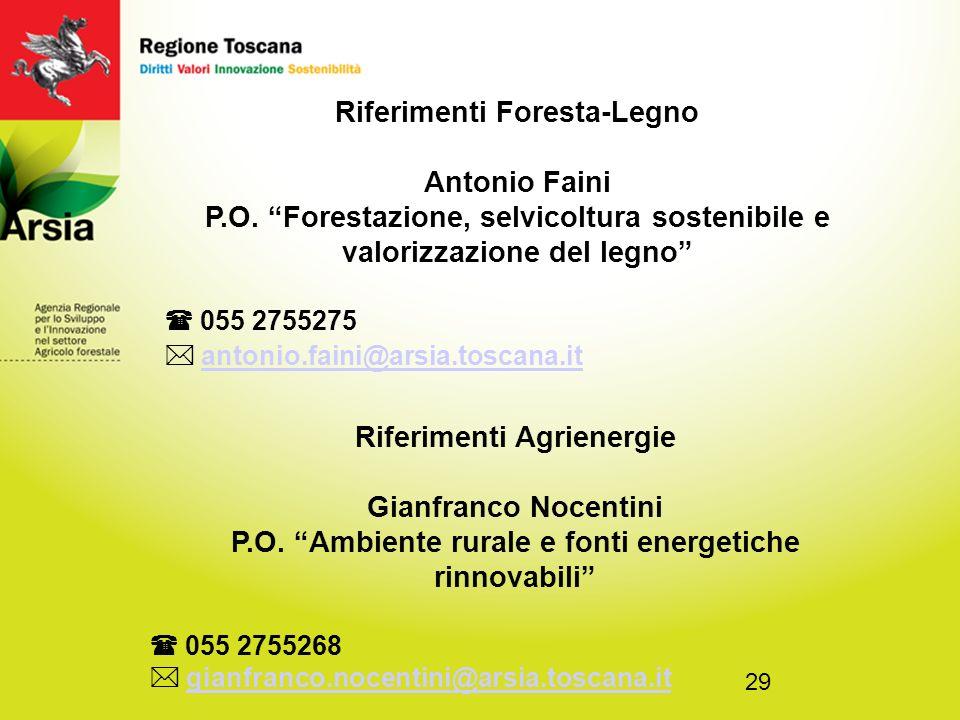 29 Riferimenti Foresta-Legno Antonio Faini P.O.