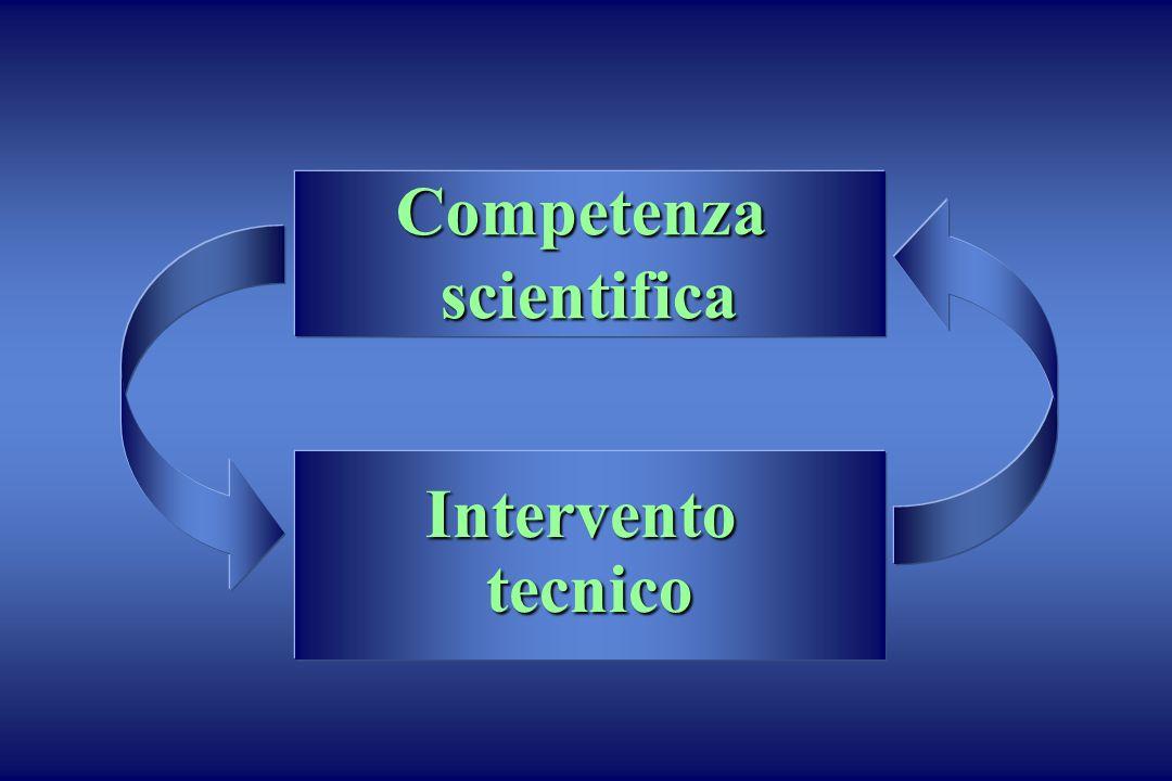 Interventotecnico Competenzascientifica