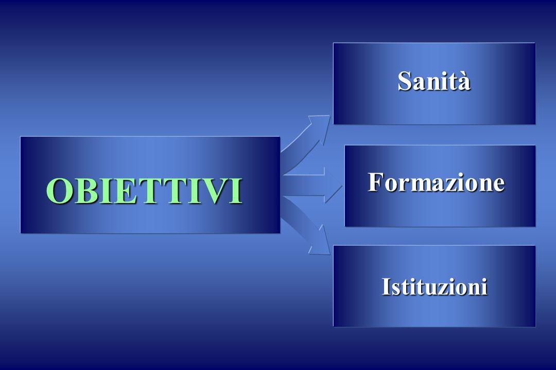 Sanità Istituzioni Formazione OBIETTIVI