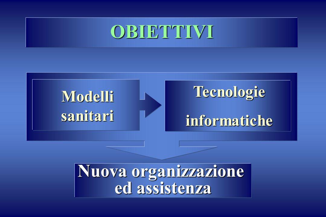 Modelli sanitari Tecnologieinformatiche Nuova organizzazione ed assistenza OBIETTIVI