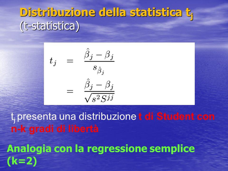 Distribuzione della statistica t j (t-statistica) t j presenta una distribuzione t di Student con n-k gradi di libertà Analogia con la regressione semplice (k=2)