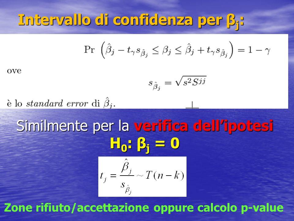 Intervallo di confidenza per β j : Similmente per la verifica dellipotesi H 0 : β j = 0 Zone rifiuto/accettazione oppure calcolo p-value