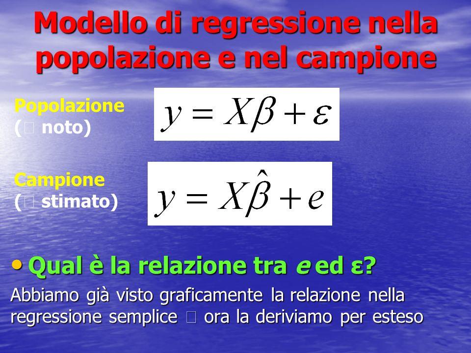 Modello di regressione nella popolazione e nel campione Qual è la relazione tra e ed ε? Qual è la relazione tra e ed ε? Abbiamo già visto graficamente