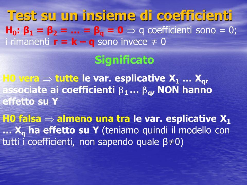 Test su un insieme di coefficienti Significato H 0 : β 1 = β 2 = … = β q = 0 q coefficienti sono = 0; i rimanenti r = k – q sono invece 0 H0 vera tutte le var.