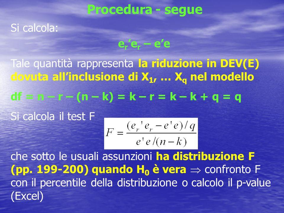 Si calcola: e r e r – ee Tale quantità rappresenta la riduzione in DEV(E) dovuta allinclusione di X 1, … X q nel modello df = n – r – (n – k) = k – r = k – k + q = q Si calcola il test F che sotto le usuali assunzioni ha distribuzione F (pp.