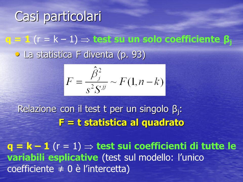 Casi particolari q = 1 (r = k – 1) test su un solo coefficiente β j q = k – 1 (r = 1) test sui coefficienti di tutte le variabili esplicative (test sul modello: lunico coefficiente 0 è lintercetta) La statistica F diventa (p.