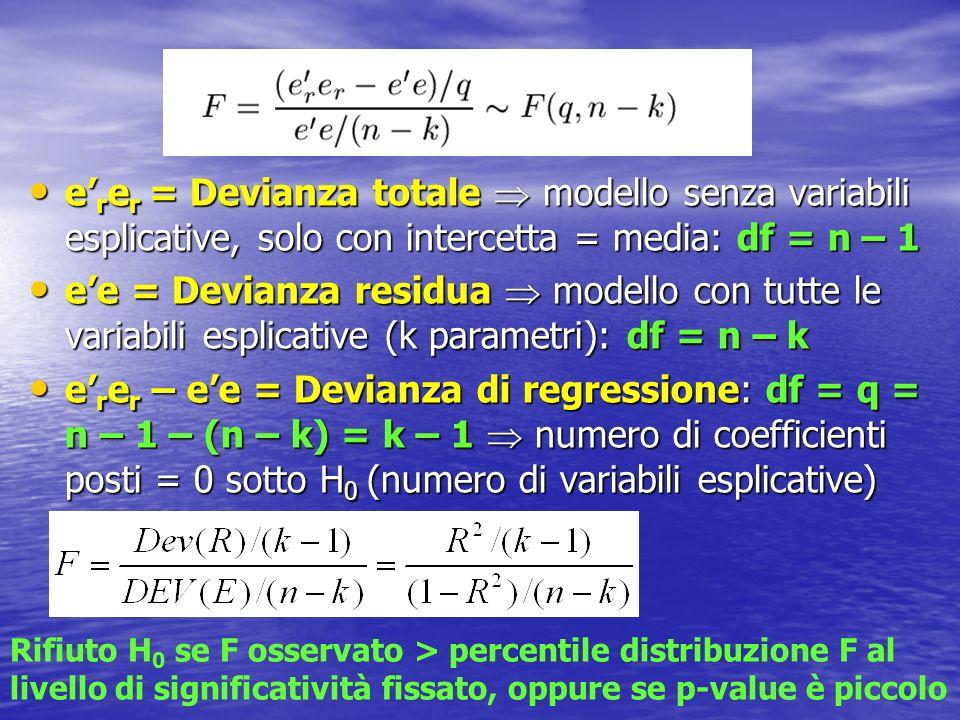 e r e r = Devianza totale modello senza variabili esplicative, solo con intercetta = media: df = n – 1 e r e r = Devianza totale modello senza variabili esplicative, solo con intercetta = media: df = n – 1 ee = Devianza residua modello con tutte le variabili esplicative (k parametri): df = n – k ee = Devianza residua modello con tutte le variabili esplicative (k parametri): df = n – k e r e r – ee = Devianza di regressione: df = q = n – 1 – (n – k) = k – 1 numero di coefficienti posti = 0 sotto H 0 (numero di variabili esplicative) e r e r – ee = Devianza di regressione: df = q = n – 1 – (n – k) = k – 1 numero di coefficienti posti = 0 sotto H 0 (numero di variabili esplicative) Rifiuto H 0 se F osservato > percentile distribuzione F al livello di significatività fissato, oppure se p-value è piccolo