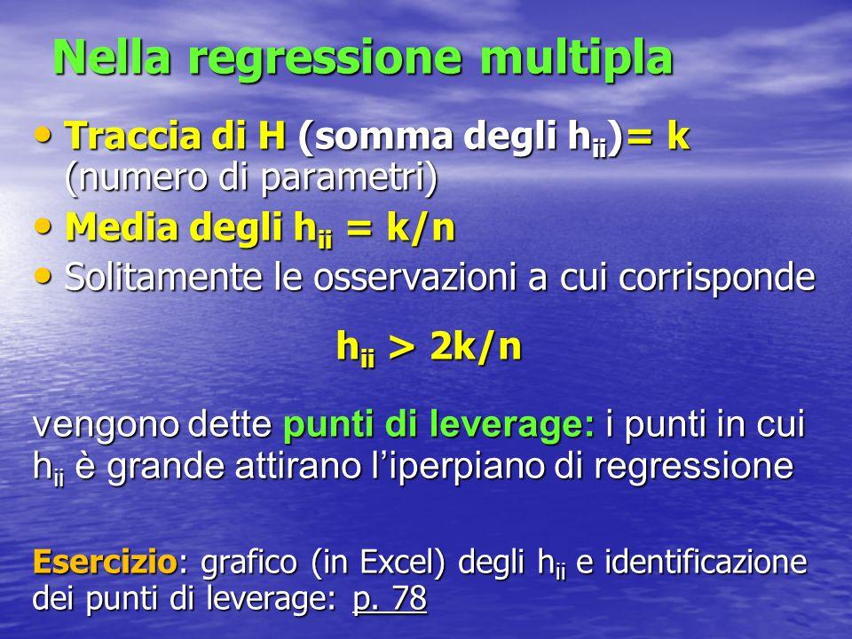 Nella regressione multipla Traccia di H (somma degli h ii )= k (numero di parametri) Traccia di H (somma degli h ii )= k (numero di parametri) Media degli h ii = k/n Media degli h ii = k/n Solitamente le osservazioni a cui corrisponde Solitamente le osservazioni a cui corrisponde h ii > 2k/n vengono dette punti di leverage: i punti in cui h ii è grande attirano liperpiano di regressione Esercizio: grafico (in Excel) degli h ii e identificazione dei punti di leverage: p.