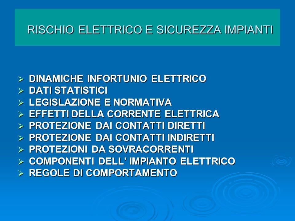PROTEZIONI DALLE SOVRACORRENTI SI DEFINISCE LIQUADRATOTI (INTEGRALE DI JOULE O ENERGIA SPECIFICA O ENERGIA SPECIFICA PASSANTE) TOLLERATA DA UN CERTO TIPO DI CONDUTTORE SI DEFINISCE LIQUADRATOTI (INTEGRALE DI JOULE O ENERGIA SPECIFICA O ENERGIA SPECIFICA PASSANTE) TOLLERATA DA UN CERTO TIPO DI CONDUTTORE IL DISPOSITIVO DI PROTEZIONE DA INSTALLARE DOVRAINTERVENIRE IN TEMPO PER LIMITARE LENERGIA SOPPORTATA DAL CONDUTTORE ED ESSERE IN GRADO DI INTERROMPERE LA CORRENTE DI CORTO CIRCUITO NEL PUNTO D INSTALLAZIONE IL DISPOSITIVO DI PROTEZIONE DA INSTALLARE DOVRAINTERVENIRE IN TEMPO PER LIMITARE LENERGIA SOPPORTATA DAL CONDUTTORE ED ESSERE IN GRADO DI INTERROMPERE LA CORRENTE DI CORTO CIRCUITO NEL PUNTO D INSTALLAZIONE LE CONSEGUENZE DELLE SOOLECITAZIONI POSSONO PROVOCARE LA DISTRUZIONE DEL COMPONENTE,INNESCO D INCENDI, MOVIMENTI VIOLENTI DEI COMPONENTI, STRAPPI DEGLI ANCORAGGI, DEFORMAZIONE DEGLI INVOLUCRI, ECC.