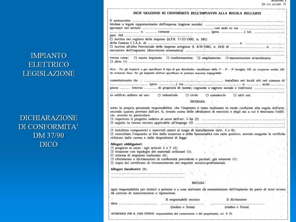 IMPIANTO ELETTRICO LEGISLAZIONE DICHIARAZIONE DI CONFORMITA DM 37/90 DICO