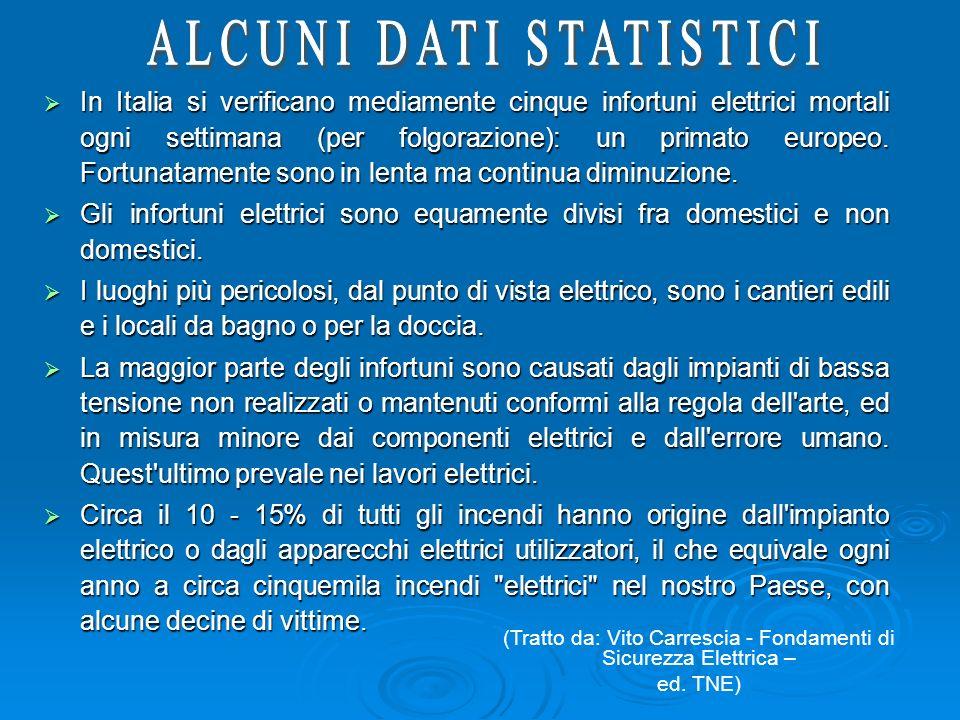 In Italia si verificano mediamente cinque infortuni elettrici mortali ogni settimana (per folgorazione): un primato europeo. Fortunatamente sono in le