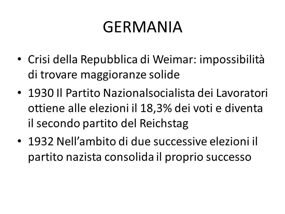 GERMANIA Crisi della Repubblica di Weimar: impossibilità di trovare maggioranze solide 1930 Il Partito Nazionalsocialista dei Lavoratori ottiene alle
