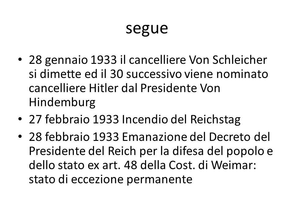 segue 28 gennaio 1933 il cancelliere Von Schleicher si dimette ed il 30 successivo viene nominato cancelliere Hitler dal Presidente Von Hindemburg 27