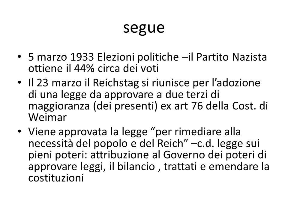 segue 5 marzo 1933 Elezioni politiche –il Partito Nazista ottiene il 44% circa dei voti Il 23 marzo il Reichstag si riunisce per ladozione di una legg