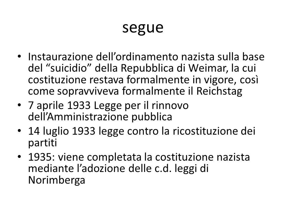 segue Instaurazione dellordinamento nazista sulla base del suicidio della Repubblica di Weimar, la cui costituzione restava formalmente in vigore, cos